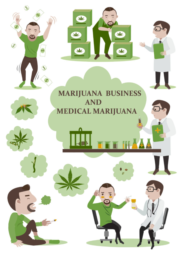 marijuana business and medical marijuana