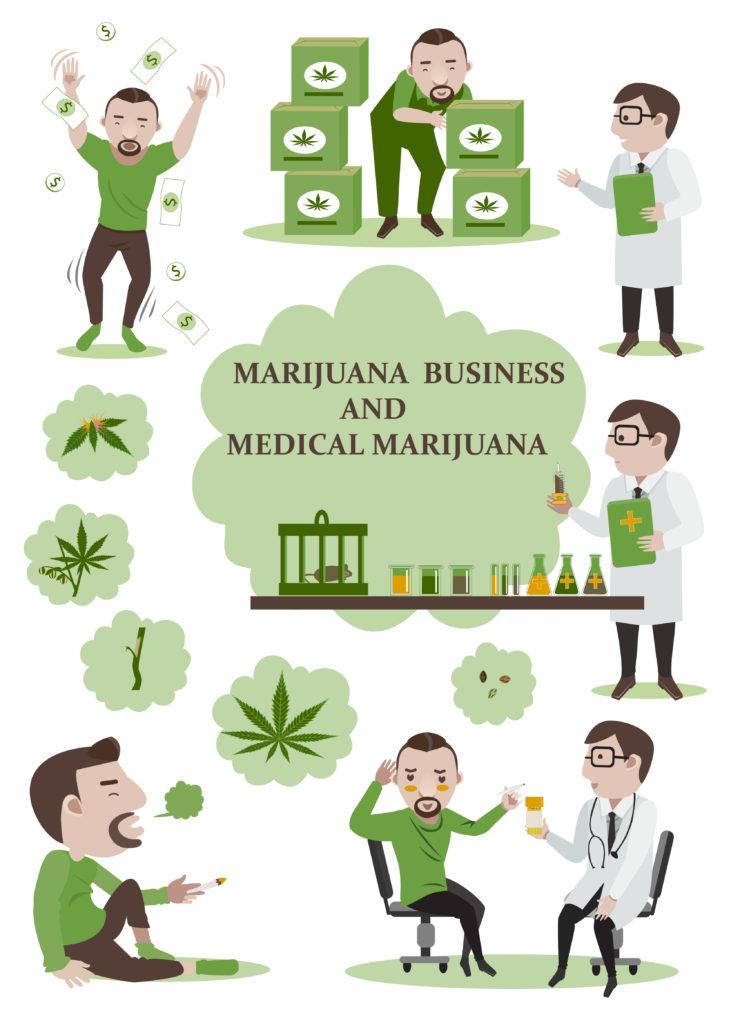 marijuana business and medical marijuana